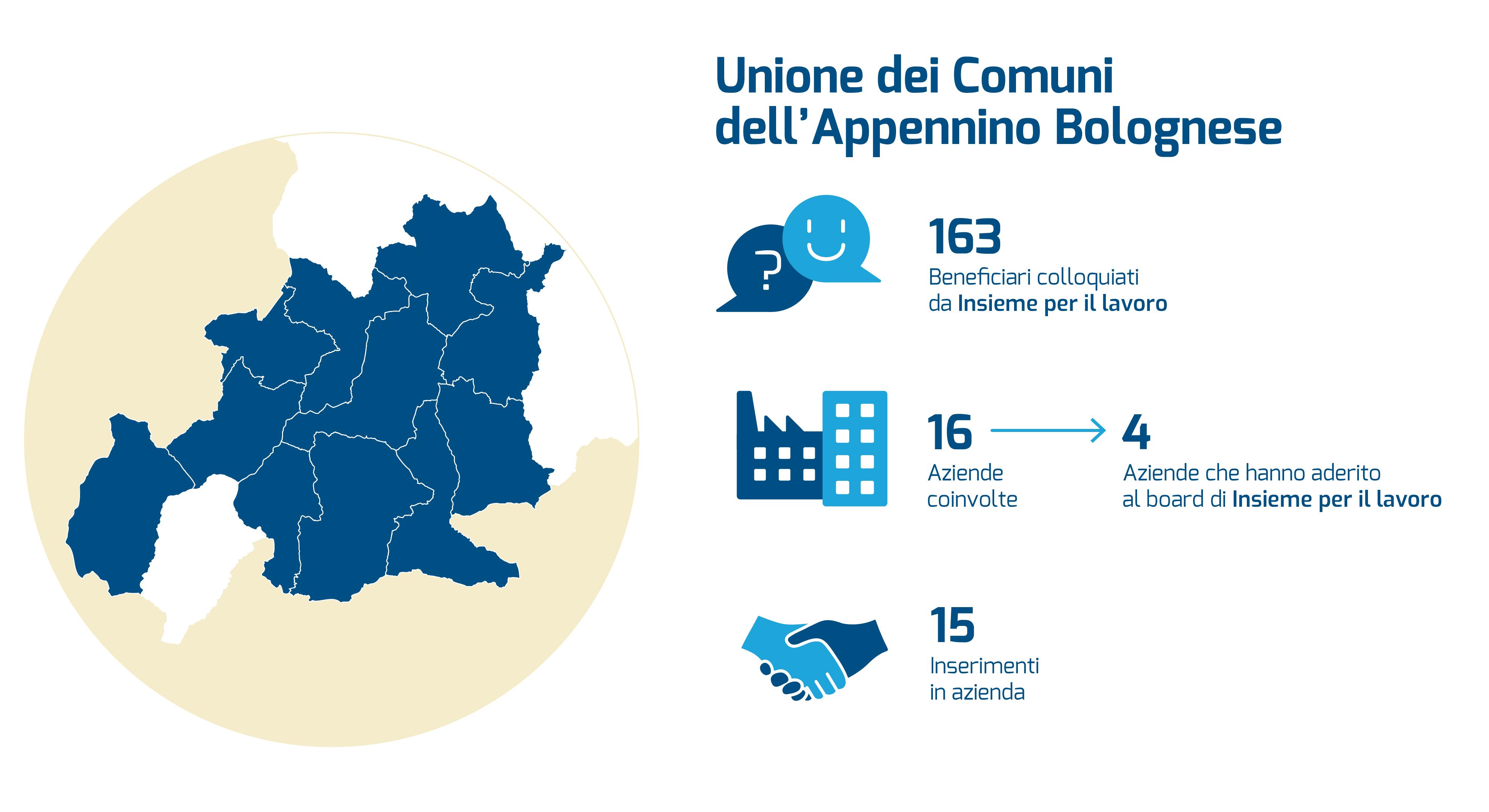 info-grafica Unione dei Comuni dell'Appennino Bolognese