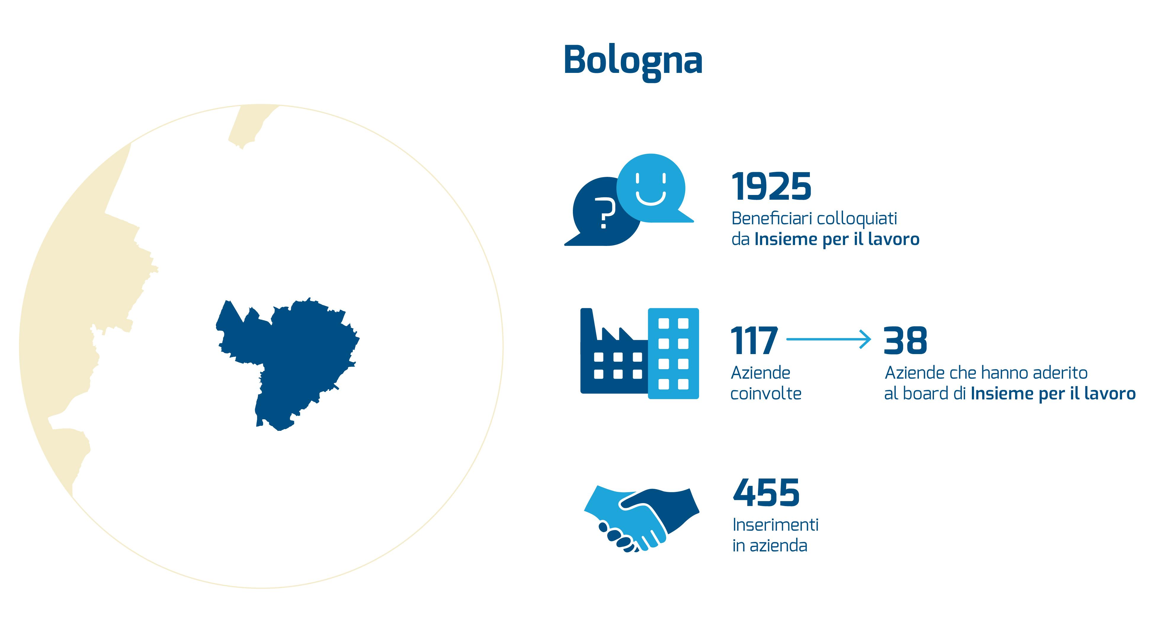 info-grafica Bologna