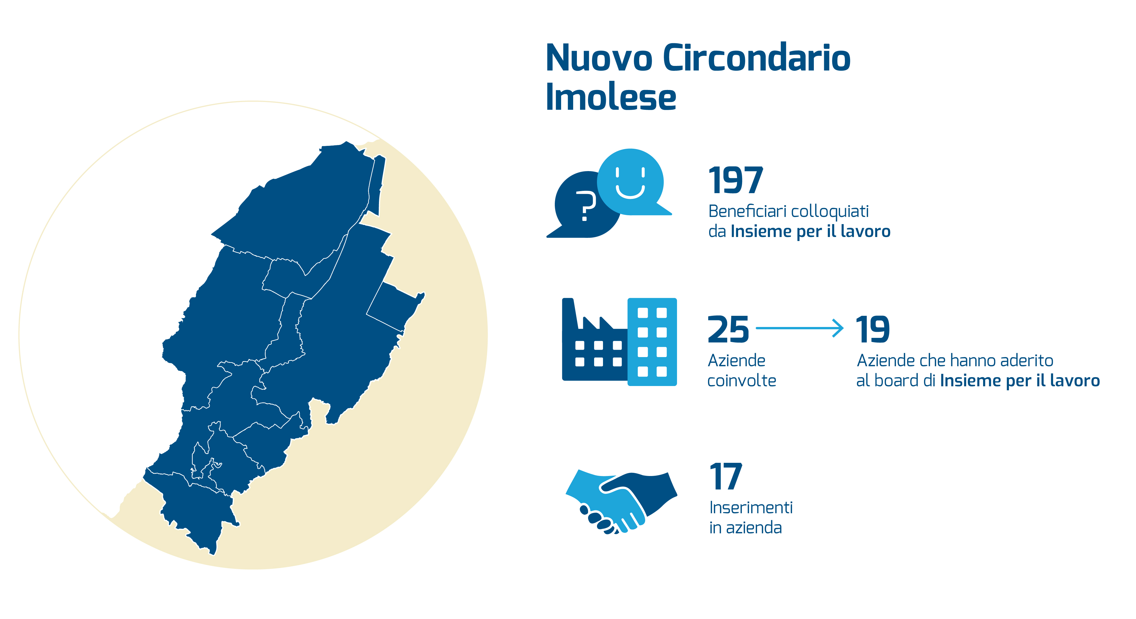 info-grafica Nuovo Circondario Imolese