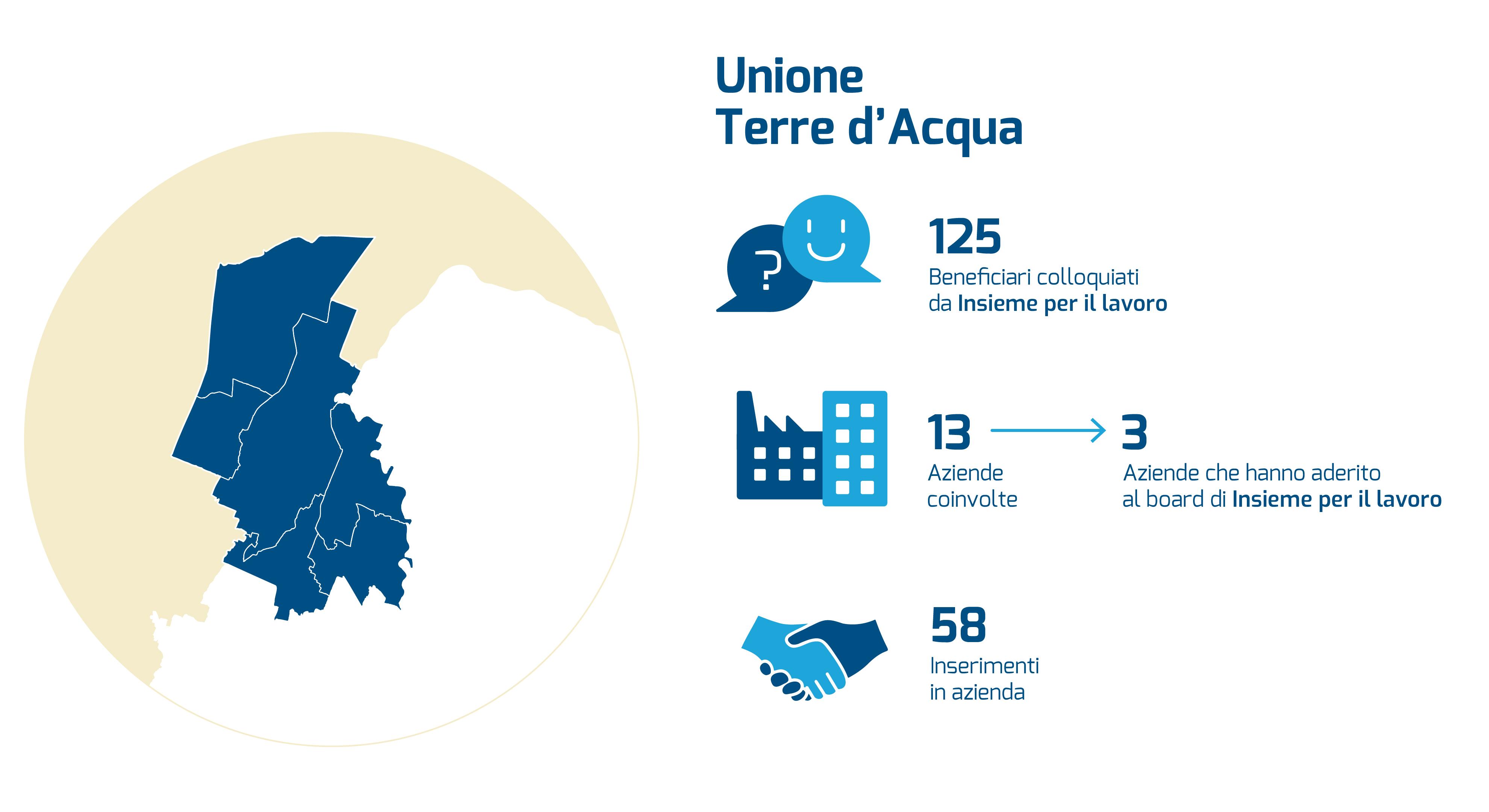 info-grafica Unione Terre d'Acqua
