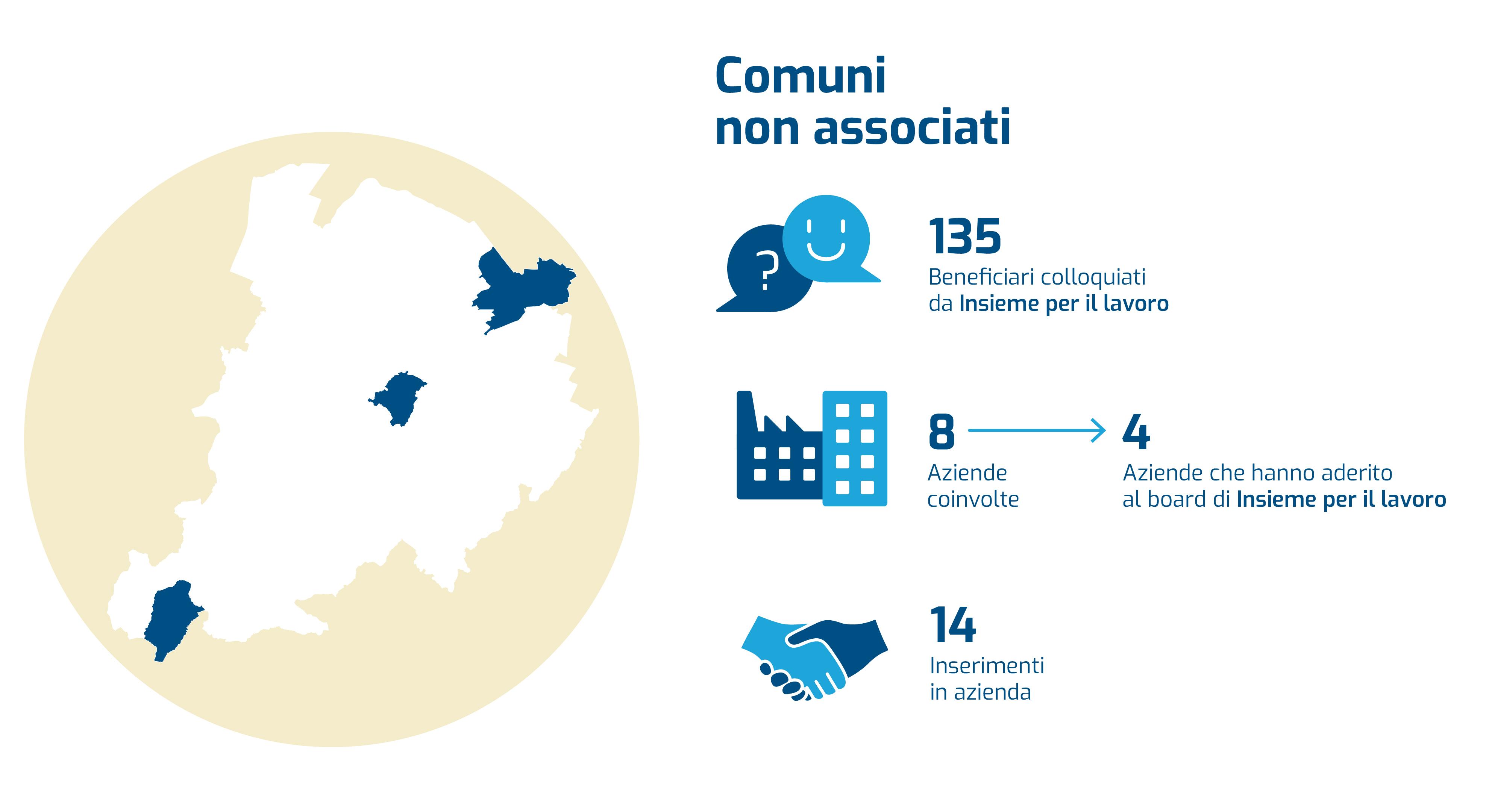 info-grafica Comuni non associati