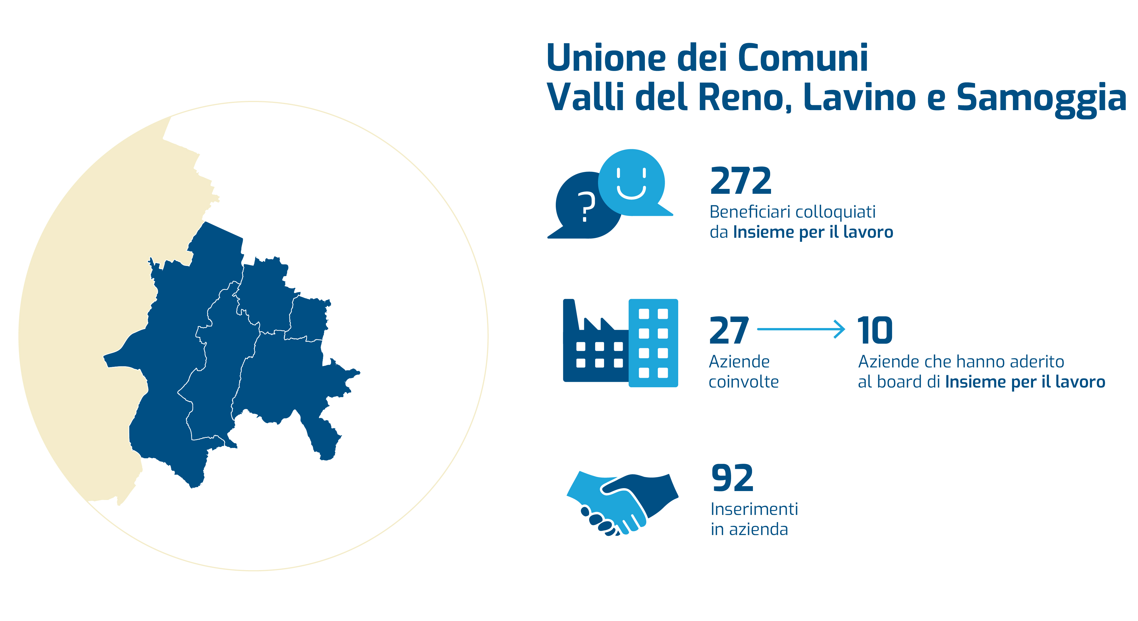 info-grafica Unione dei Comuni Valli del Reno, Lavino e Samoggia