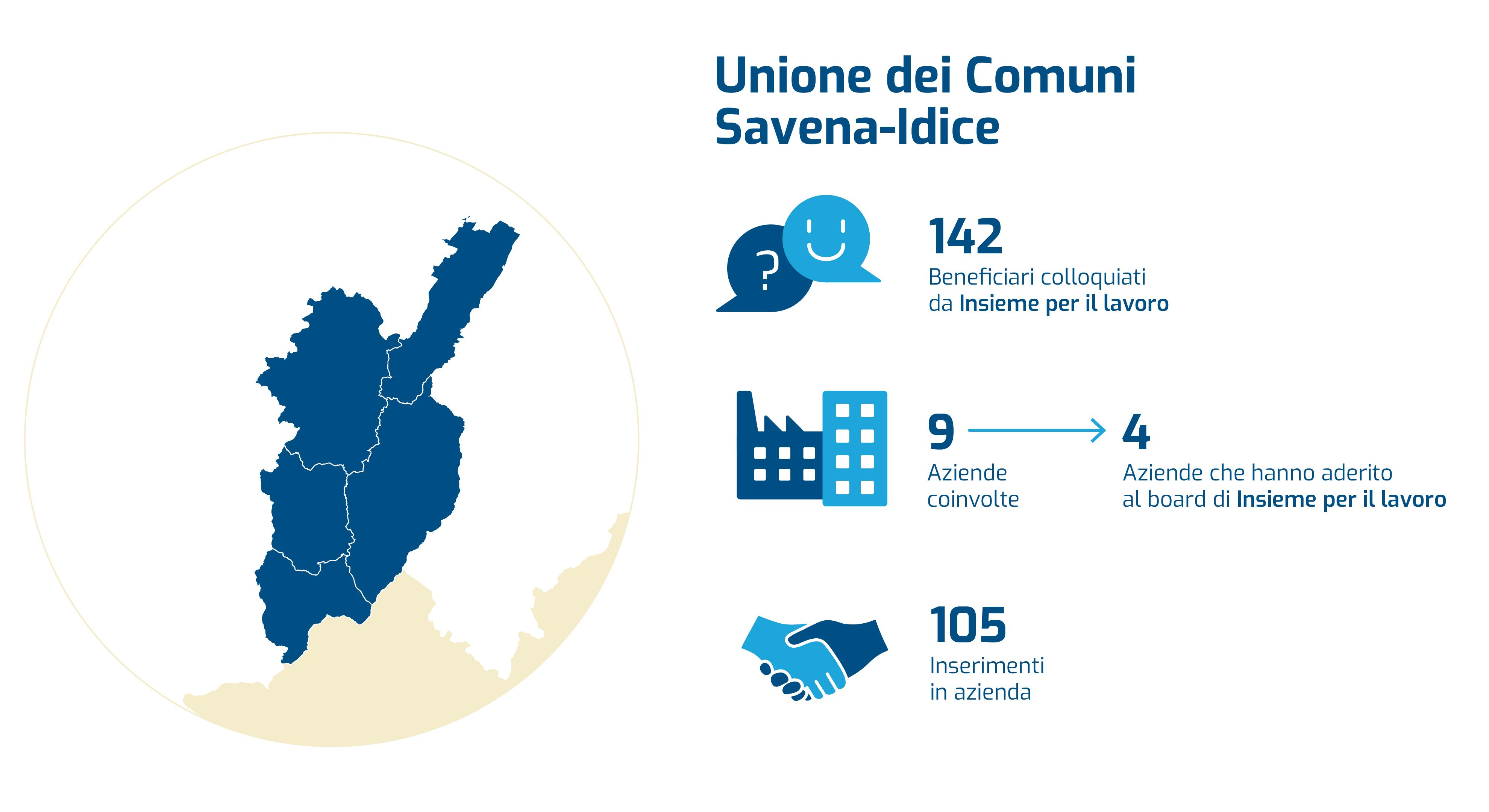 info-grafica Unione dei Comuni Savena-Idice