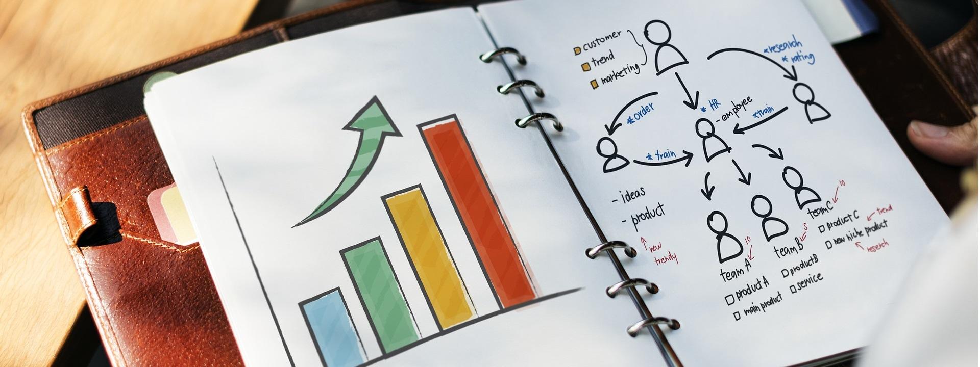 Grafici e appunti su quaderno